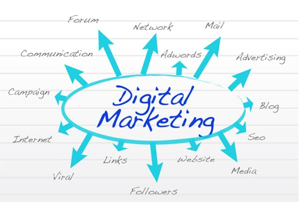 Học Digital Marketing