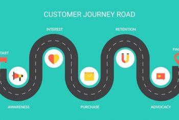 COVID làm thay đổi hành trình của người tiêu dùng, nhưng điều gì có khả năng tiếp tục?