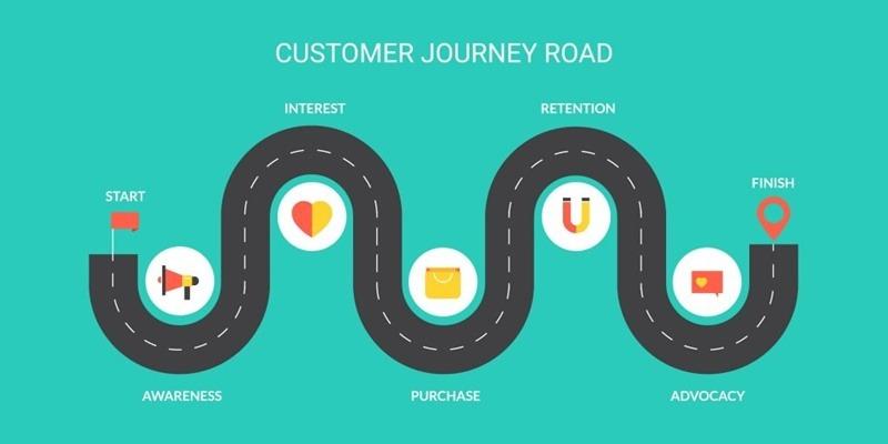COVID làm thay đổi hành trình của người tiêu dùng